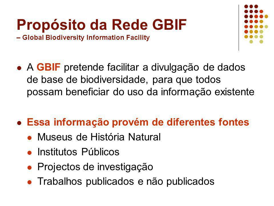 Propósito da Rede GBIF – Global Biodiversity Information Facility A GBIF pretende facilitar a divulgação de dados de base de biodiversidade, para que