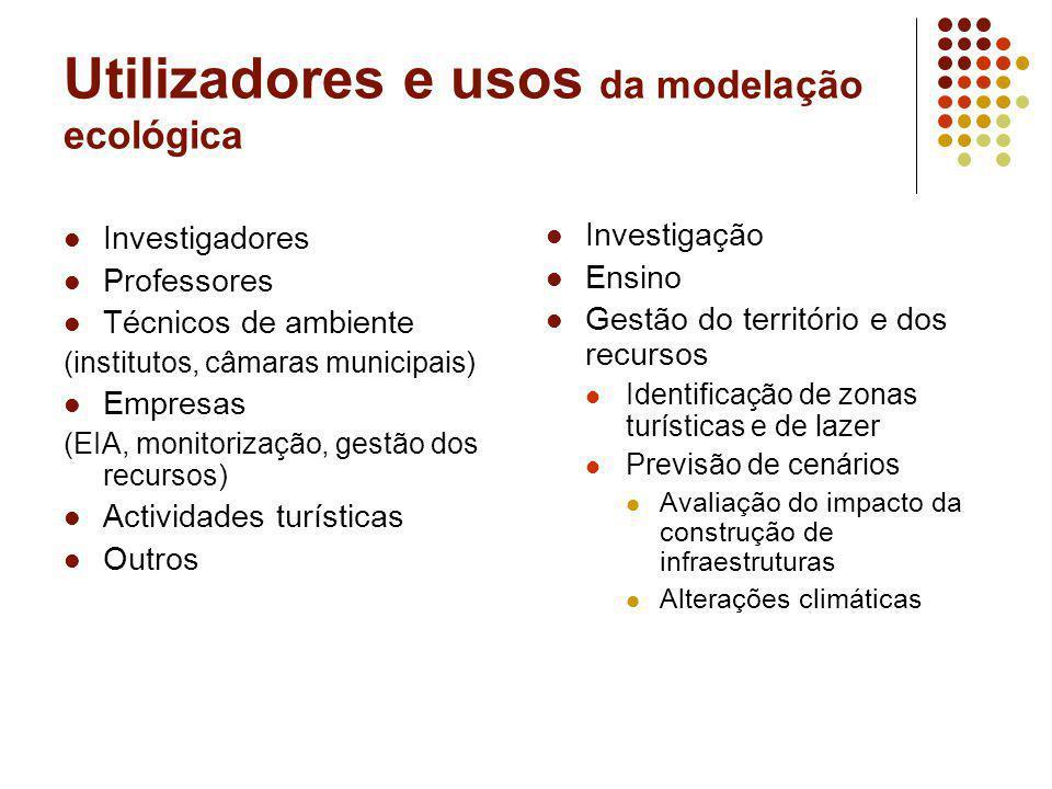 Utilizadores e usos da modelação ecológica Investigadores Professores Técnicos de ambiente (institutos, câmaras municipais) Empresas (EIA, monitorizaç