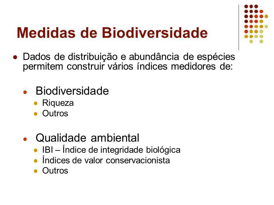 Medidas de Biodiversidade Dados de distribuição e abundância de espécies permitem construir vários índices medidores de: Biodiversidade Riqueza Outros