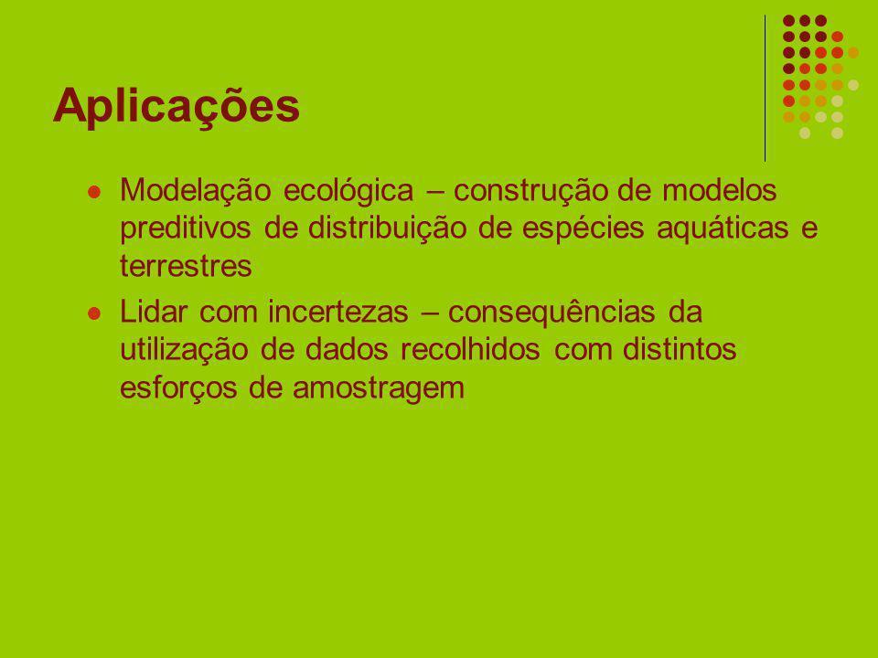 EX: Modelação da distribuição dos Anfíbios em Espanha Variação da qualidade de ajustamento dos GLM (AUC) após filtragem das ausências com base no esforço de amostragem Variação significativamente consistente entre espécies (p<0.0001, Wilcoxon matched-pairs signed-ranks test) Variation of the Area under the ROC