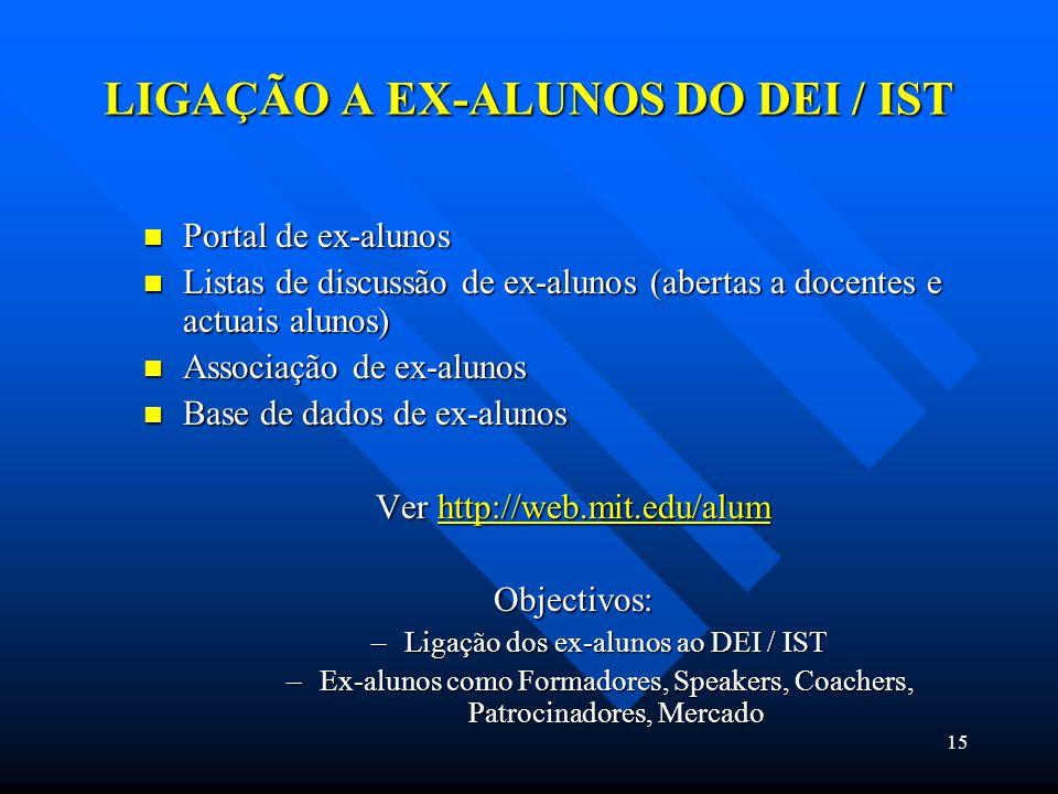 15 LIGAÇÃO A EX-ALUNOS DO DEI / IST Portal de ex-alunos Portal de ex-alunos Listas de discussão de ex-alunos (abertas a docentes e actuais alunos) Listas de discussão de ex-alunos (abertas a docentes e actuais alunos) Associação de ex-alunos Associação de ex-alunos Base de dados de ex-alunos Base de dados de ex-alunos Ver http://web.mit.edu/alum http://web.mit.edu/alum Objectivos: –Ligação dos ex-alunos ao DEI / IST –Ex-alunos como Formadores, Speakers, Coachers, Patrocinadores, Mercado