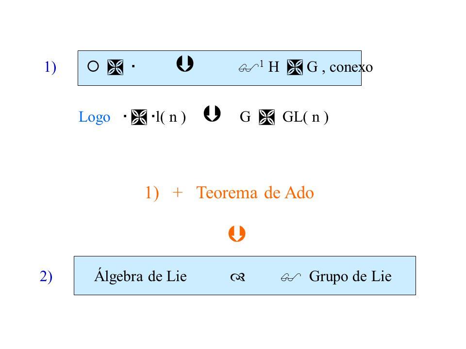 A resposta é afirmativa e é dado pelo importante Teorema de Ado: Teorema: Seja uma álgebra de Lie de dimensão finita.