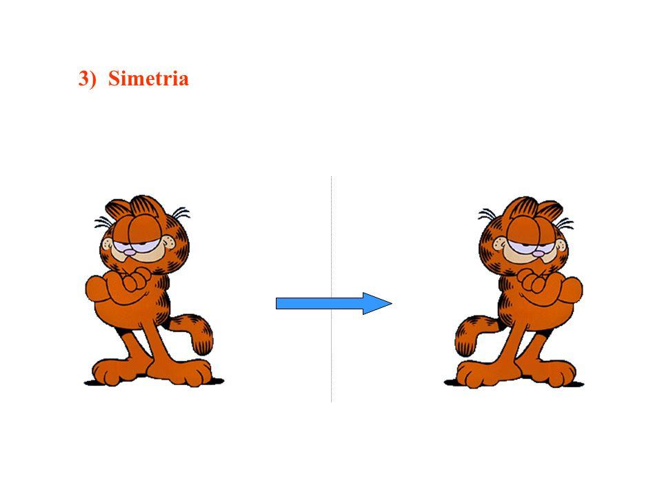 3) Simetria