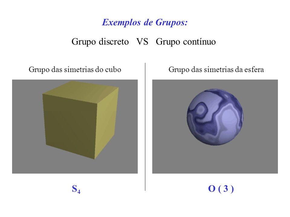 Exemplos de Grupos: Grupo discreto VS Grupo contínuo Grupo das simetrias do cuboGrupo das simetrias da esfera S4S4 O ( 3 )