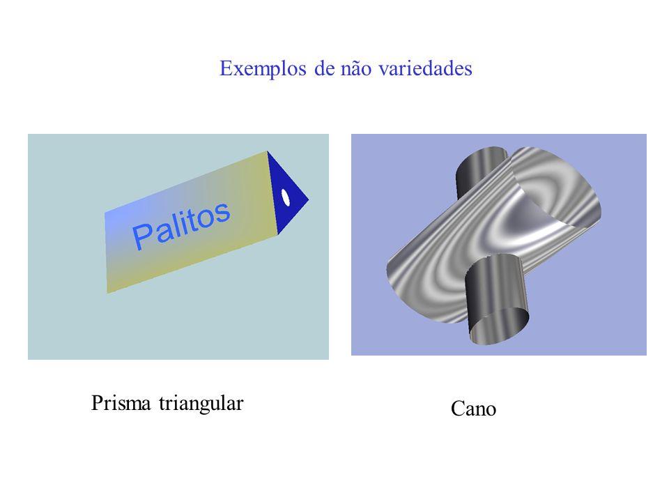 Exemplos de não variedades Prisma triangular Cano