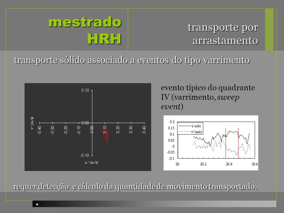 mestrado HRH evento típico do quadrante IV (varrimento, sweep event) transporte sólido associado a eventos do tipo varrimento requer detecção e cálculo da quantidade de movimento transportado.