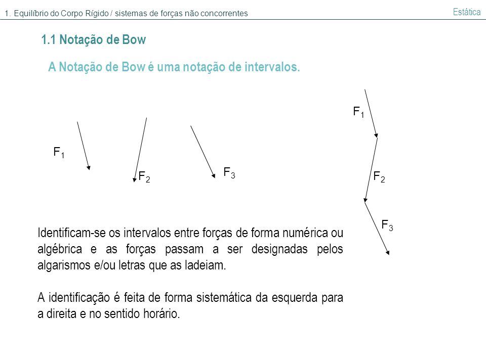 1.1 Notação de Bow A Notação de Bow é uma notação de intervalos.