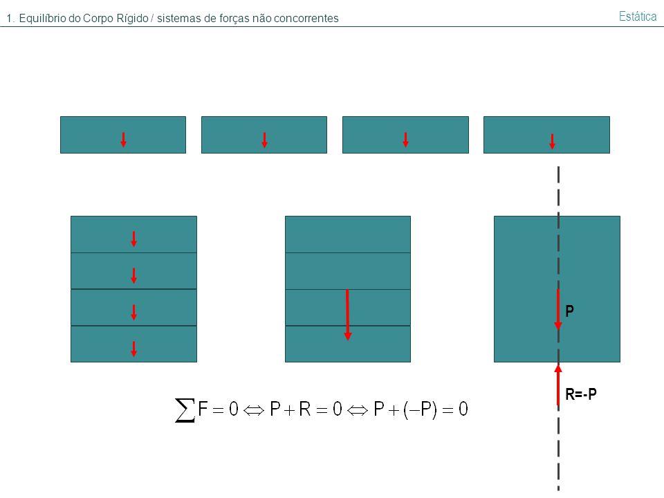 P R=-P 1. Equilíbrio do Corpo Rígido / sistemas de forças não concorrentes Estática