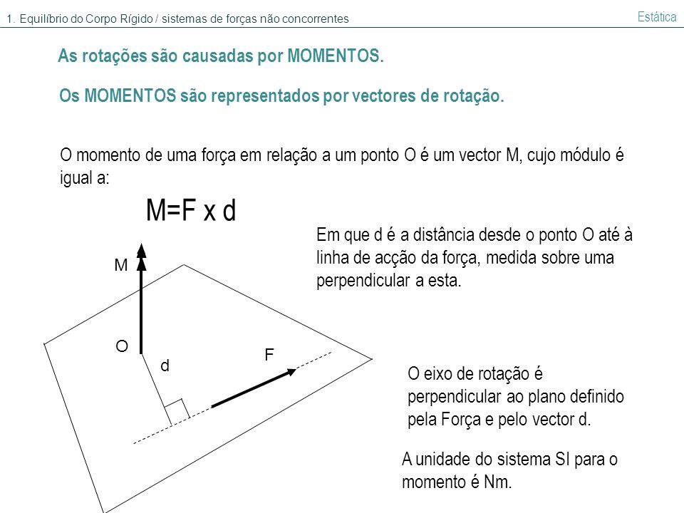 As rotações são causadas por MOMENTOS.Os MOMENTOS são representados por vectores de rotação.