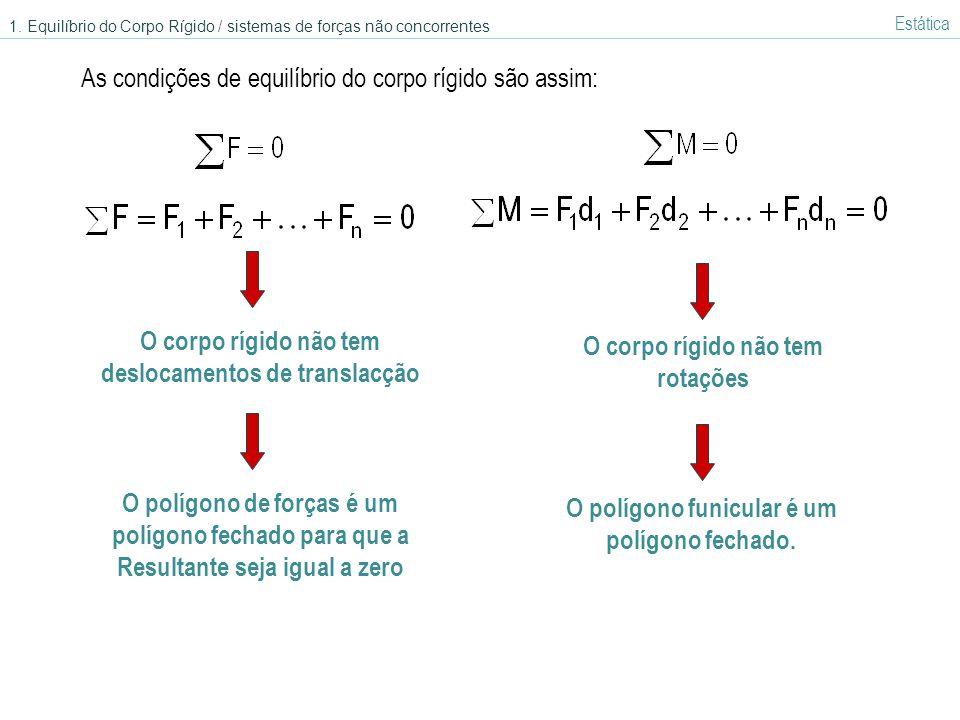 As condições de equilíbrio do corpo rígido são assim: O corpo rígido não tem deslocamentos de translacção O corpo rígido não tem rotações O polígono de forças é um polígono fechado para que a Resultante seja igual a zero O polígono funicular é um polígono fechado.