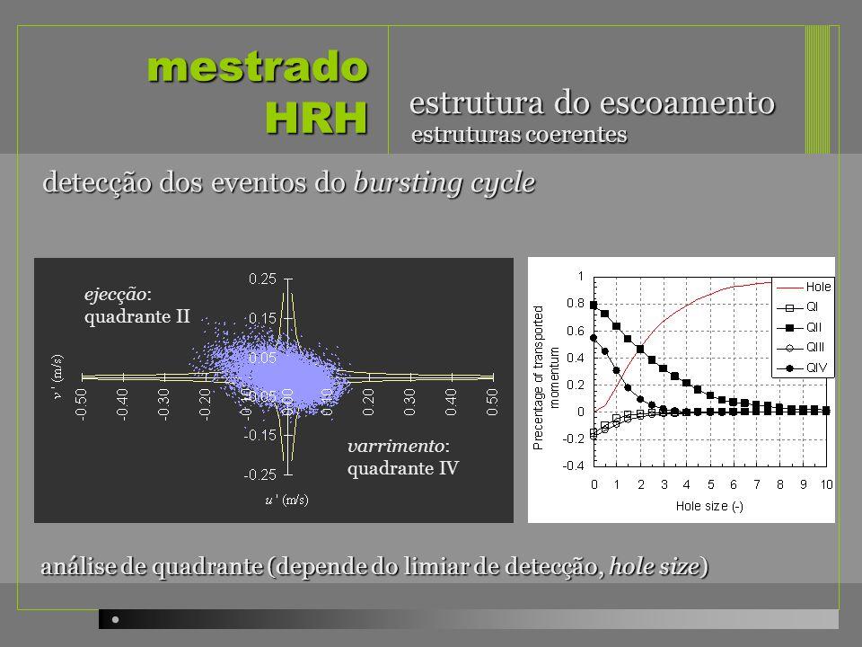 mestrado HRH detecção dos eventos do bursting cycle estrutura do escoamento análise de quadrante (depende do limiar de detecção, hole size) estruturas