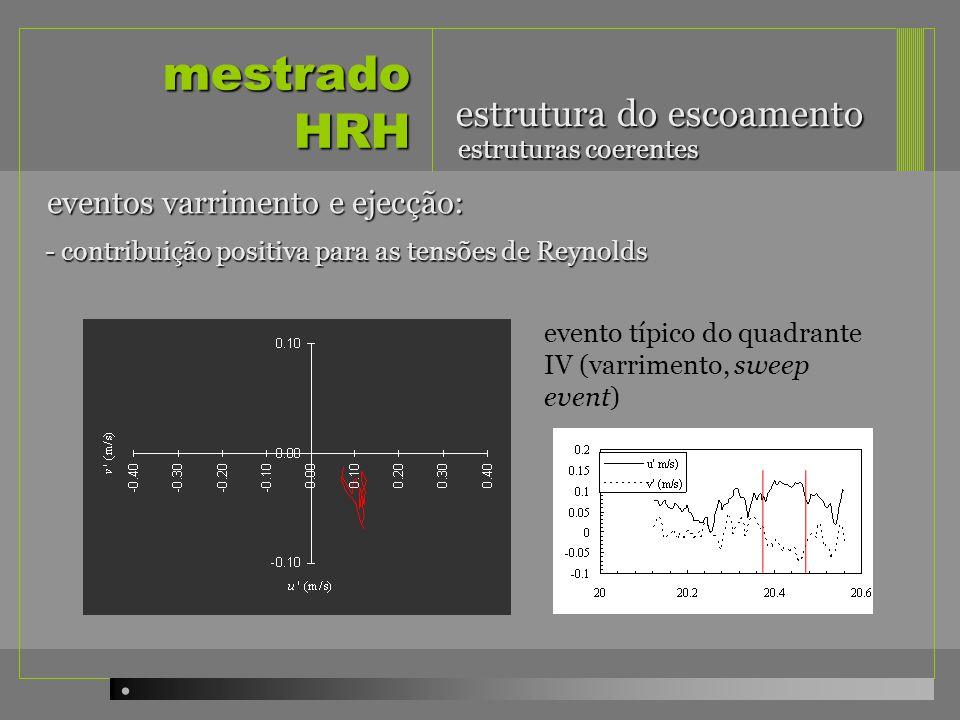 mestrado HRH estrutura do escoamento evento típico do quadrante IV (varrimento, sweep event) estruturas coerentes eventos varrimento e ejecção: - cont