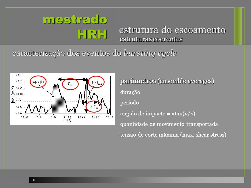 mestrado HRH estrutura do escoamento parâmetros (ensemble averages) duração período angulo de impacte = atan(u/v) quantidade de movimento transportada