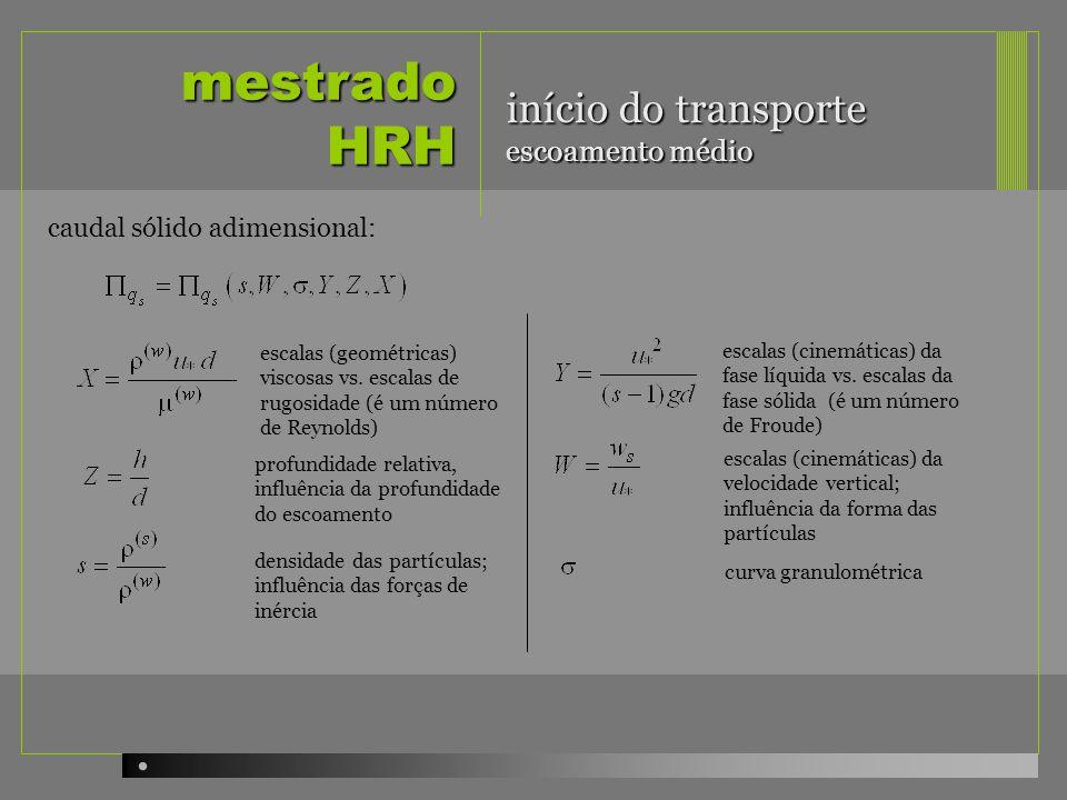 mestrado HRH caudal sólido adimensional: escalas (geométricas) viscosas vs. escalas de rugosidade (é um número de Reynolds) escalas (cinemáticas) da f