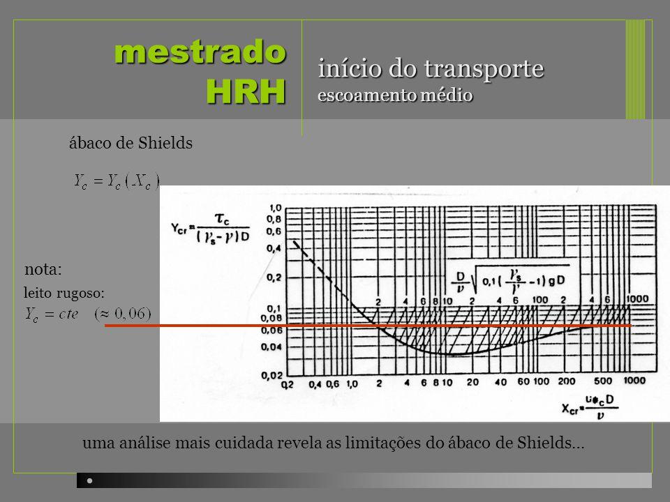 mestrado HRH ábaco de Shields início do transporte escoamento médio uma análise mais cuidada revela as limitações do ábaco de Shields… nota: leito rug