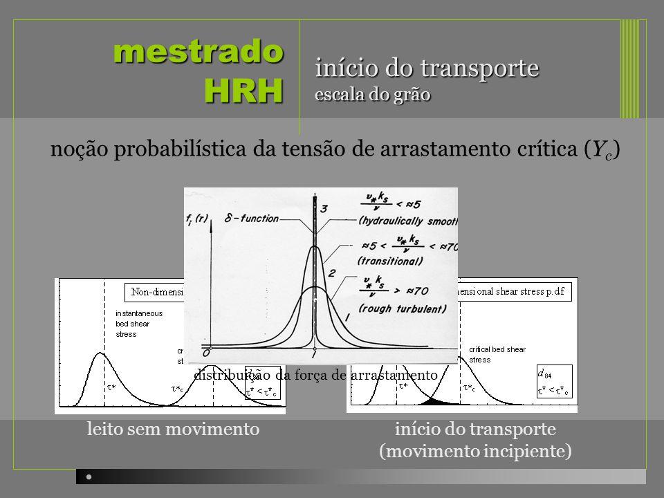 mestrado HRH início do transporte escala do grão leito sem movimento início do transporte (movimento incipiente) noção probabilística da tensão de arr