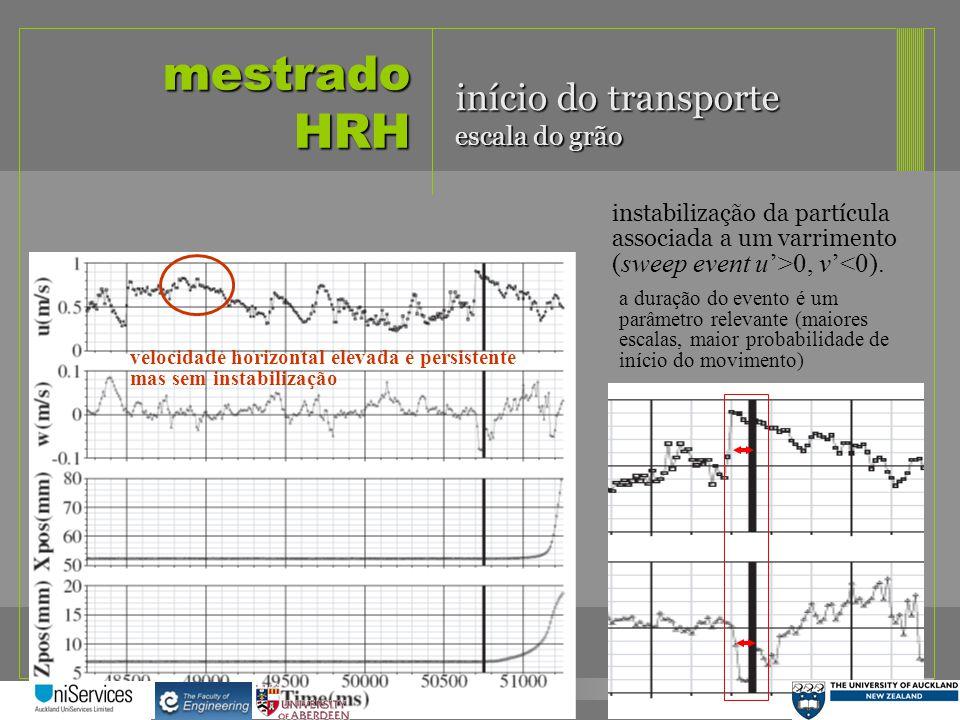 mestrado HRH início do transporte escala do grão instabilização da partícula associada a um varrimento (sweep event u>0, v<0). velocidade horizontal e