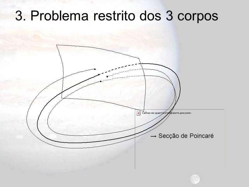 3. Problema restrito dos 3 corpos Secção de Poincaré