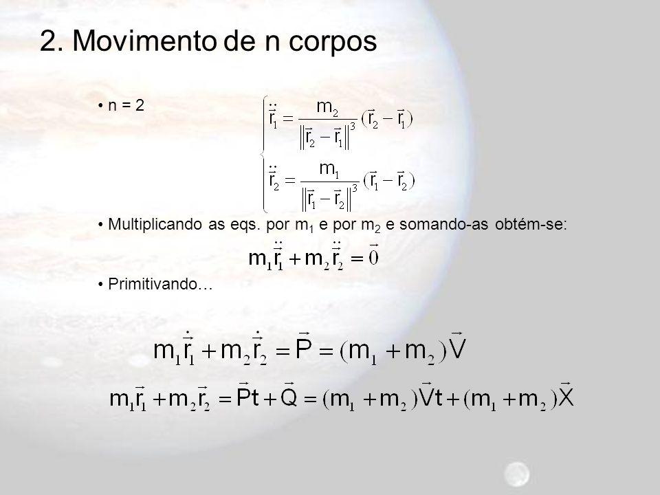 Movimento em torno de um corpo de massa M na origem