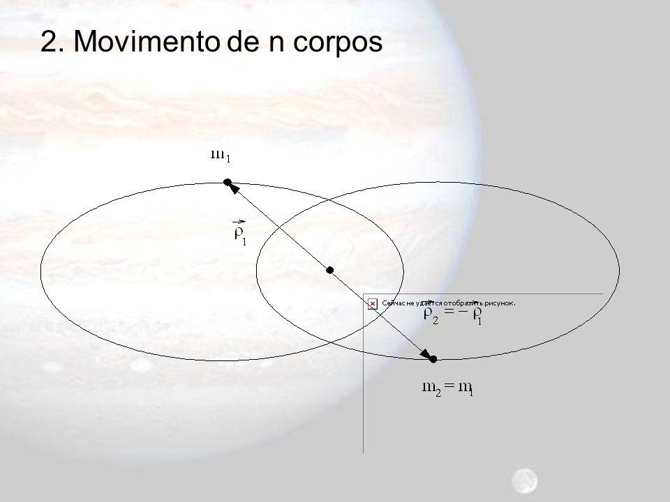 Há conservação de: Energia Momento Angular Vector de Laplace A órbita encontra-se num plano.