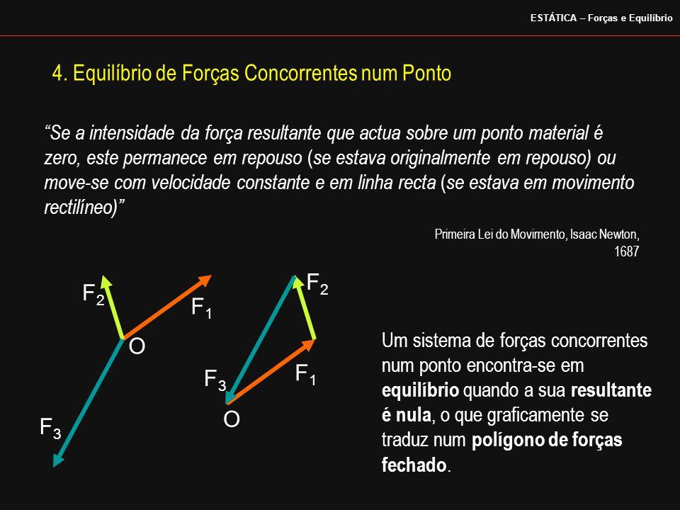 Se a intensidade da força resultante que actua sobre um ponto material é zero, este permanece em repouso ( se estava originalmente em repouso) ou move-se com velocidade constante e em linha recta ( se estava em movimento rectilíneo) Primeira Lei do Movimento, Isaac Newton, 1687 F1F1 F2F2 F3F3 F1F1 F2F2 F3F3 O O Um sistema de forças concorrentes num ponto encontra-se em equilíbrio quando a sua resultante é nula, o que graficamente se traduz num polígono de forças fechado.