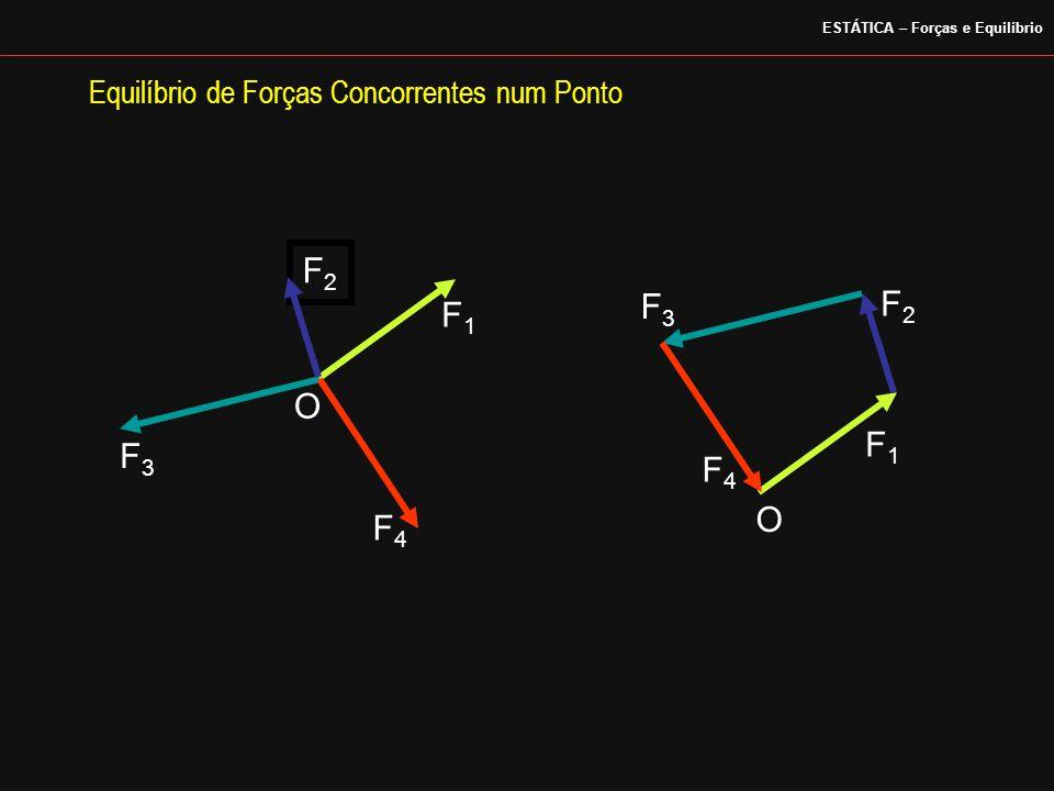 F1F1 F2F2 O F3F3 F4F4 F1F1 O F3F3 F4F4 F2F2 Equilíbrio de Forças Concorrentes num Ponto ESTÁTICA – Forças e Equilíbrio