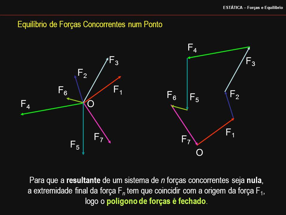 F1F1 F2F2 O F7F7 F3F3 F4F4 F5F5 F6F6 F1F1 F2F2 O F7F7 F3F3 F4F4 F5F5 F6F6 Para que a resultante de um sistema de n forças concorrentes seja nula, a extremidade final da força F n tem que coincidir com a origem da força F 1, logo o polígono de forças é fechado.