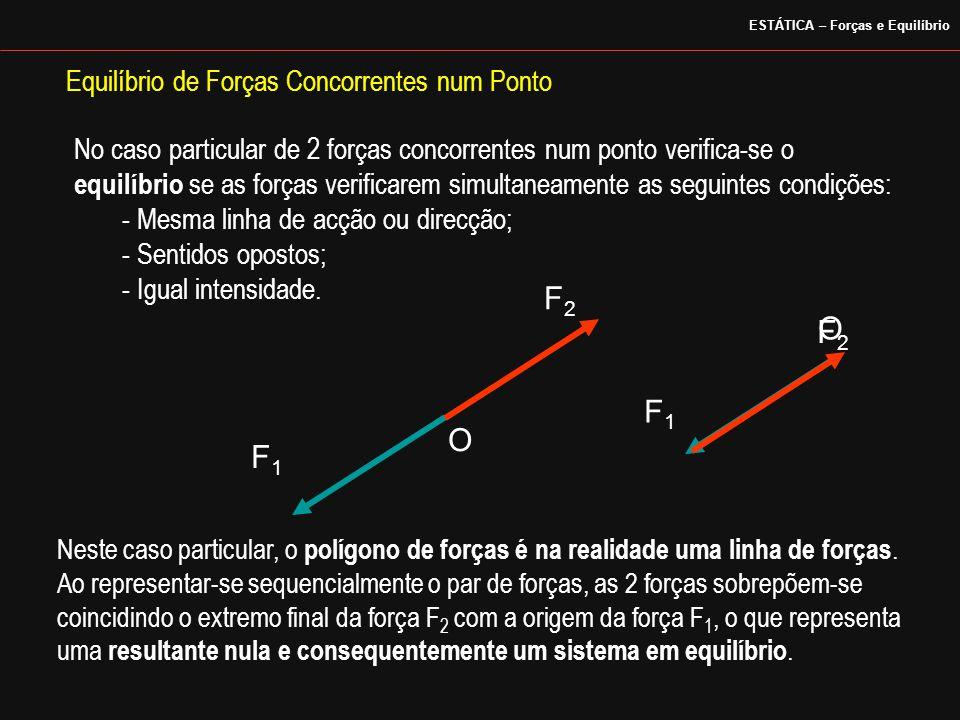No caso particular de 2 forças concorrentes num ponto verifica-se o equilíbrio se as forças verificarem simultaneamente as seguintes condições: - Mesma linha de acção ou direcção; - Sentidos opostos; - Igual intensidade.