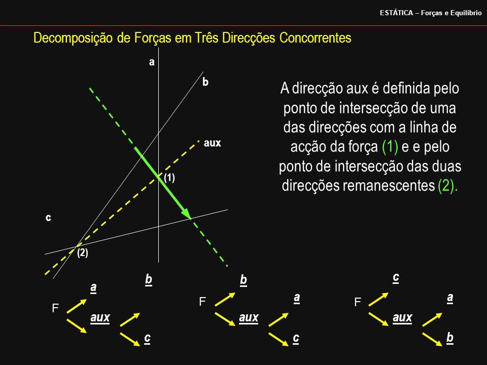 a b c aux A direcção aux é definida pelo ponto de intersecção de uma das direcções com a linha de acção da força (1) e e pelo ponto de intersecção das duas direcções remanescentes (2).