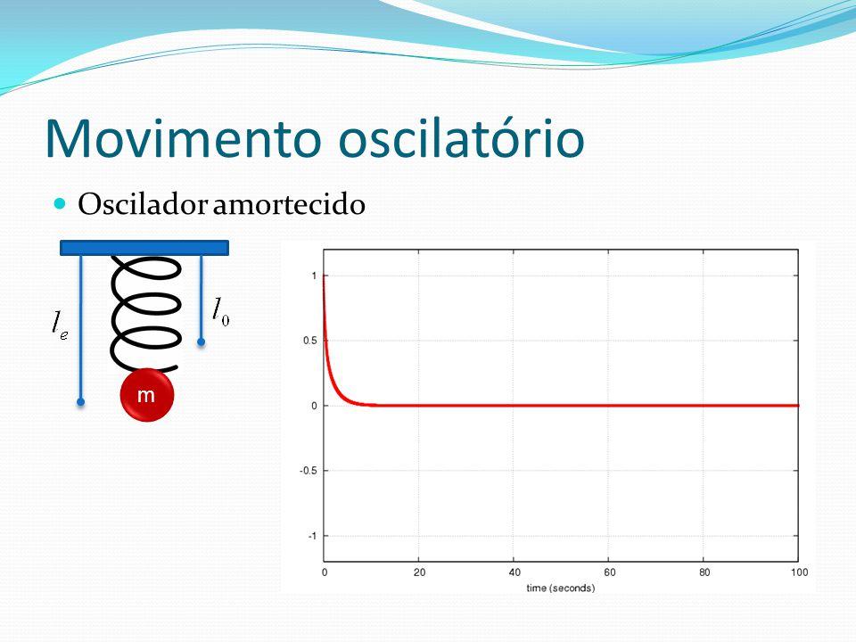 Movimento oscilatório Oscilador amortecido m
