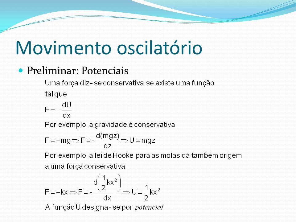 Movimento oscilatório Exemplo de uma mola em suspensão m