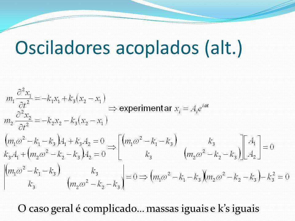 O caso geral é complicado… massas iguais e ks iguais Osciladores acoplados (alt.)