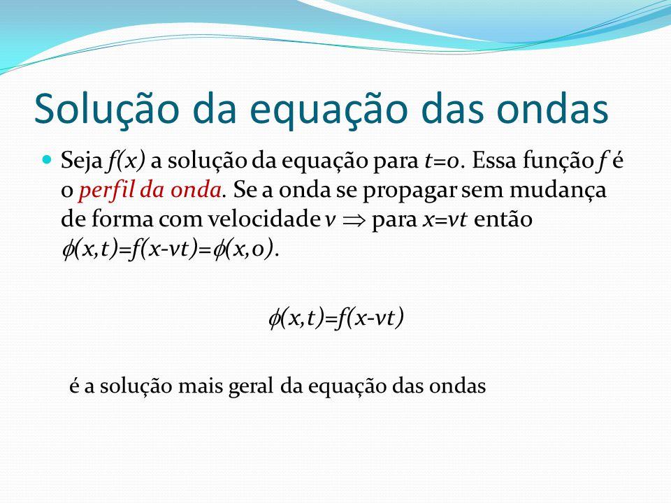 Solução da equação das ondas Seja f(x) a solução da equação para t=0. Essa função f é o perfil da onda. Se a onda se propagar sem mudança de forma com