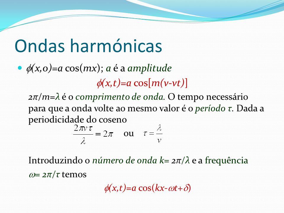 Ondas harmónicas (x,0)=a cos(mx); a é a amplitude (x,t)=a cos[m(v-vt)] 2π/m=λ é o comprimento de onda. O tempo necessário para que a onda volte ao mes