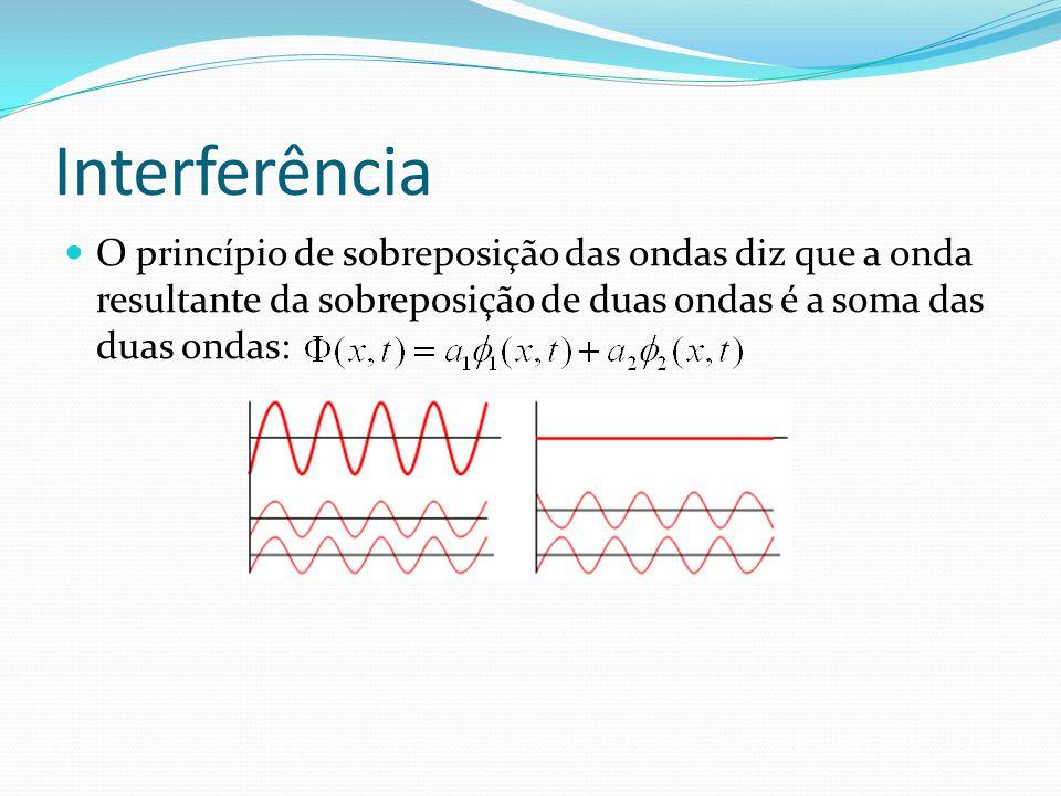 Interferência O princípio de sobreposição das ondas diz que a onda resultante da sobreposição de duas ondas é a soma das duas ondas: