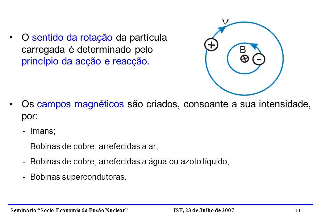 Seminário Socio-Economia da Fusão Nuclear IST, 23 de Julho de 2007 12 5.