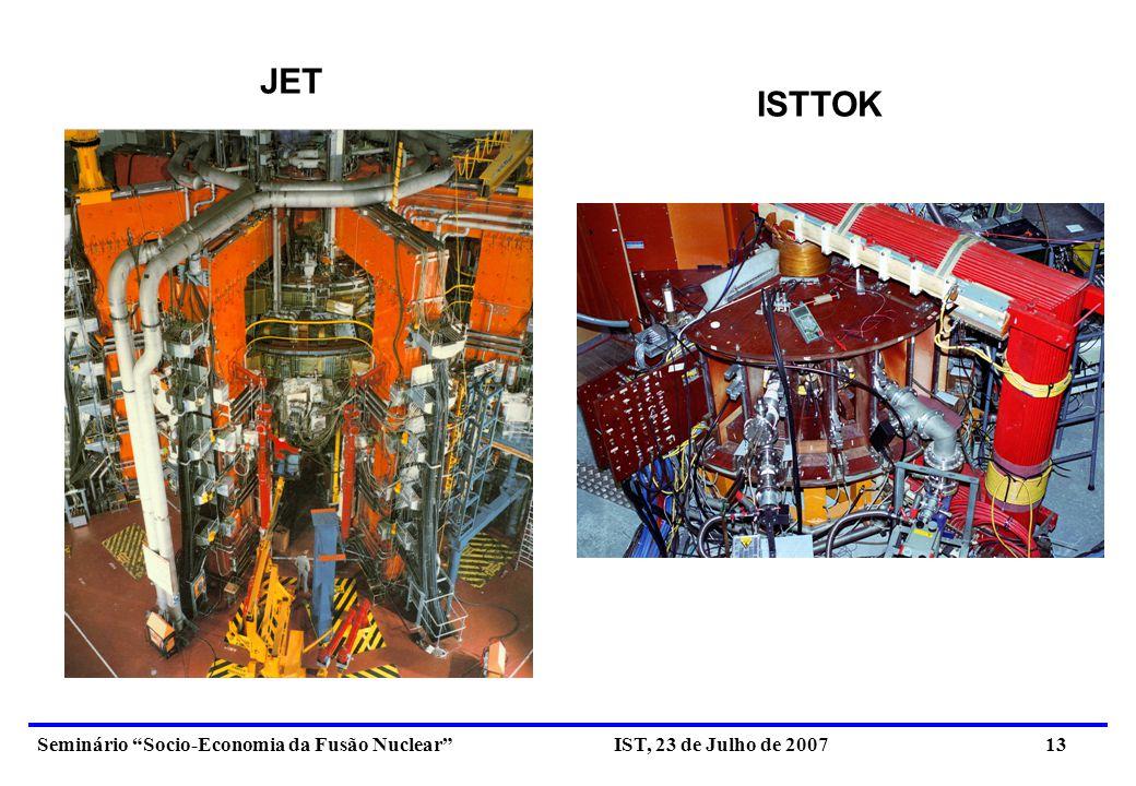 Seminário Socio-Economia da Fusão Nuclear IST, 23 de Julho de 2007 14 6. Central eléctrica de fusão