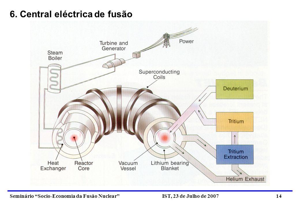 Seminário Socio-Economia da Fusão Nuclear IST, 23 de Julho de 2007 15 7.