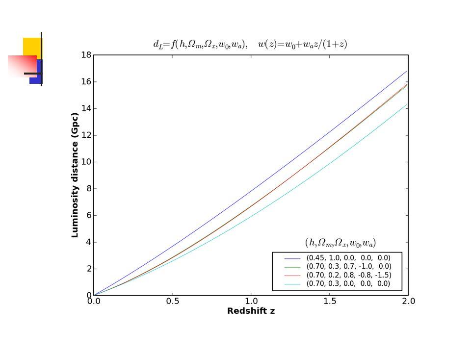 Probabilidades Teoria apenas nos indica: Isotropia: Flutuações primordiais são Gaussianas Evolução linear : Gaussiana multidimensional – apenas necessitamos de C l : Perturbações finais Gaussianas