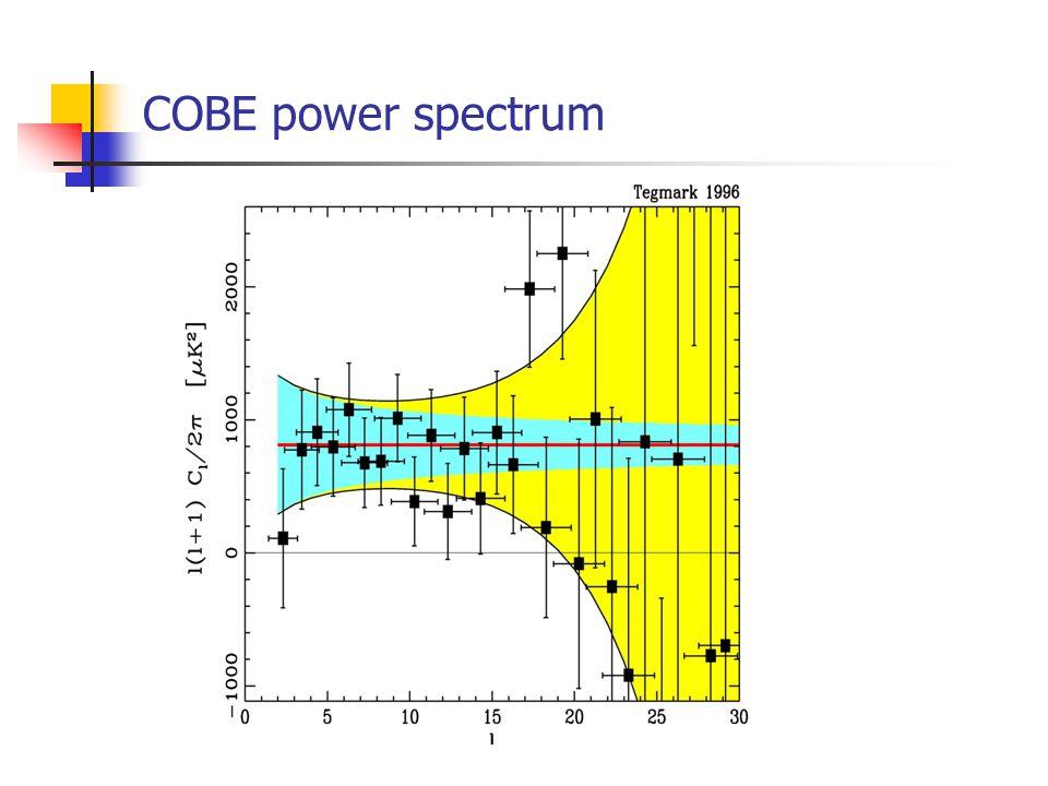 COBE power spectrum