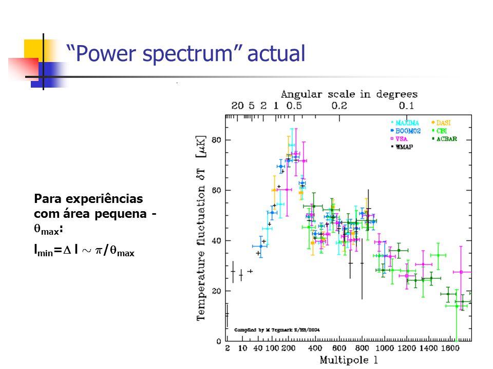 Power spectrum actual Para experiências com área pequena - max : l min = l » ¼ / max