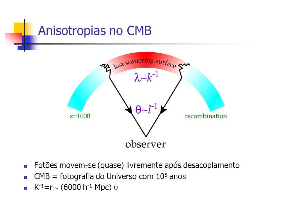 Anisotropias no CMB Fotões movem-se (quase) livremente após desacoplamento CMB = fotografia do Universo com 10 5 anos K -1 =r » (6000 h -1 Mpc)