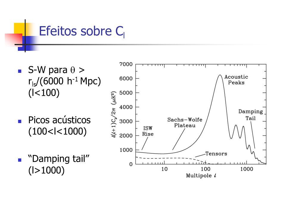 Efeitos sobre C l S-W para > r ls /(6000 h -1 Mpc) (l<100) Picos acústicos (100<l<1000) Damping tail (l>1000)