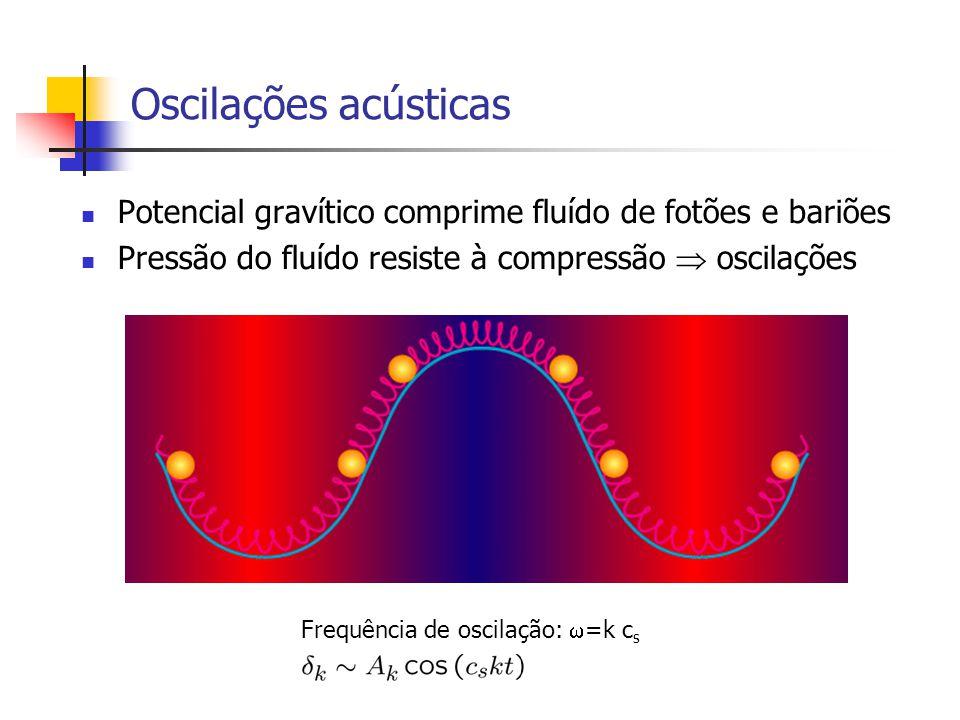 Oscilações acústicas Potencial gravítico comprime fluído de fotões e bariões Pressão do fluído resiste à compressão oscilações Frequência de oscilação