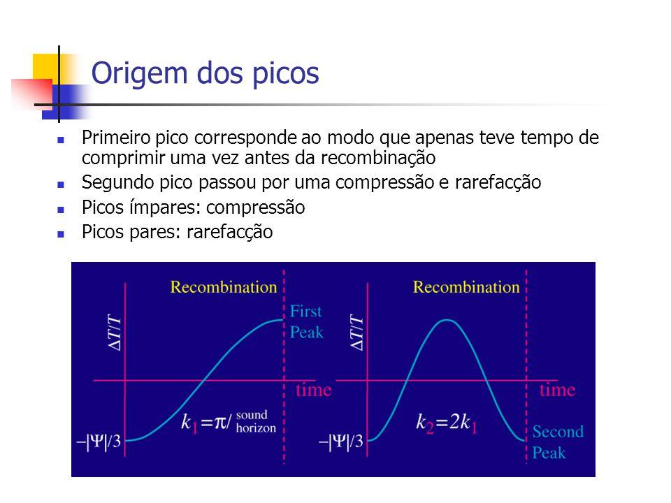 Origem dos picos Primeiro pico corresponde ao modo que apenas teve tempo de comprimir uma vez antes da recombinação Segundo pico passou por uma compressão e rarefacção Picos ímpares: compressão Picos pares: rarefacção