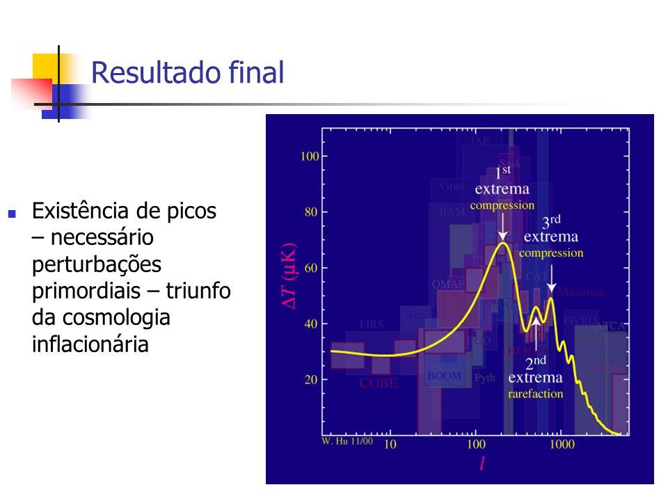Resultado final Existência de picos – necessário perturbações primordiais – triunfo da cosmologia inflacionária
