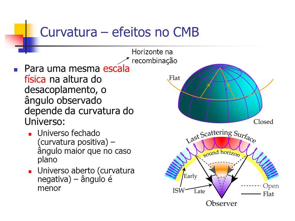 Curvatura – efeitos no CMB Para uma mesma escala física na altura do desacoplamento, o ângulo observado depende da curvatura do Universo: Universo fechado (curvatura positiva) – ângulo maior que no caso plano Universo aberto (curvatura negativa) – ângulo é menor Horizonte na recombinação