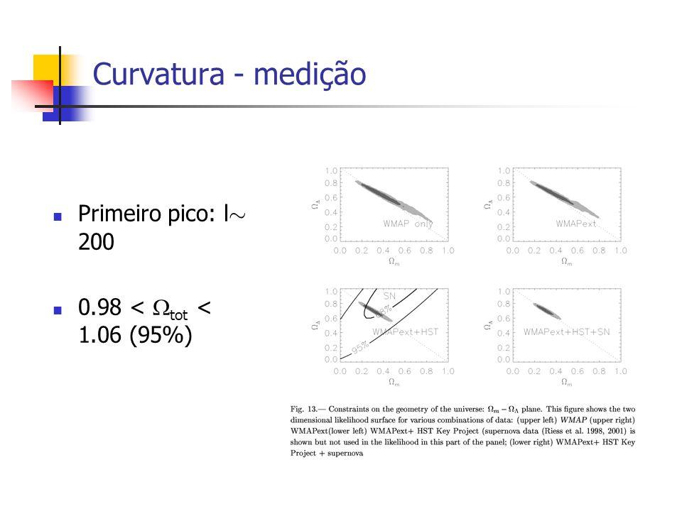 Curvatura - medição Primeiro pico: l » 200 0.98 < tot < 1.06 (95%)
