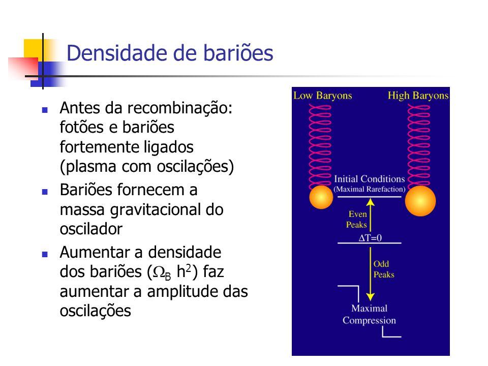 Densidade de bariões Antes da recombinação: fotões e bariões fortemente ligados (plasma com oscilações) Bariões fornecem a massa gravitacional do osci