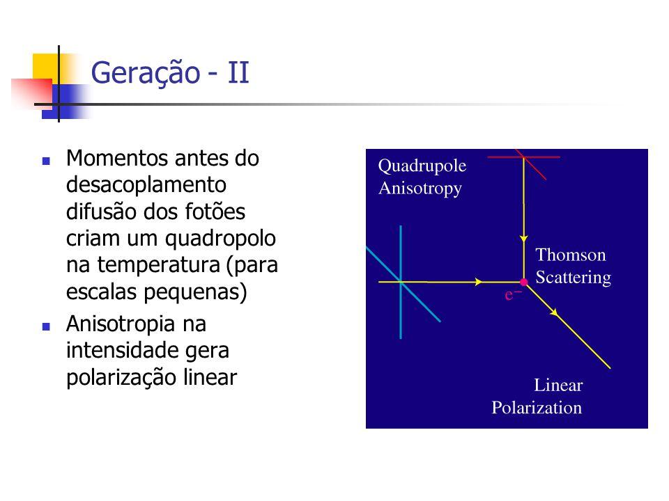 Geração - II Momentos antes do desacoplamento difusão dos fotões criam um quadropolo na temperatura (para escalas pequenas) Anisotropia na intensidade gera polarização linear